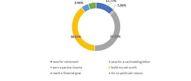 Why lenders lend