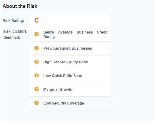 About the risk - indicators