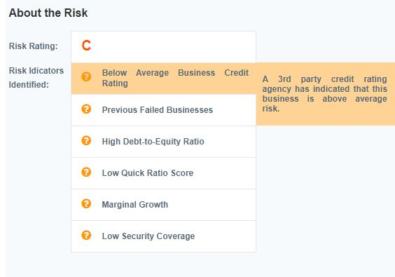 Key Risk - Indicators - Hover