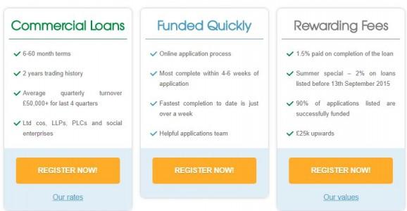 Lending Criteria